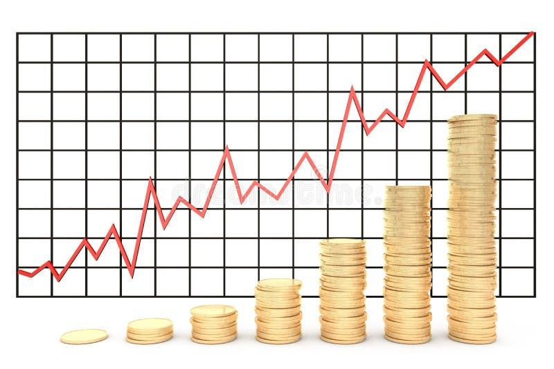 3d illustratie: Effectenbeurs van de de grafiekgrafiek van metaal de koper-gouden muntstukken met rode lijn - pijl op een witte g royalty-vrije illustratie