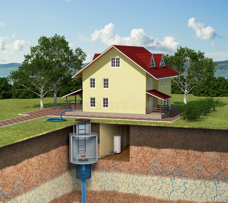 3d illustratie van een plattelandshuisje De besnoeiing van de aarde Watervoorziening en boiler stock illustratie