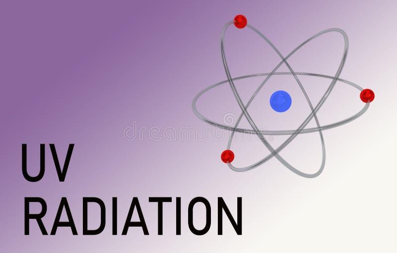 UV RADIATION concept stock illustration