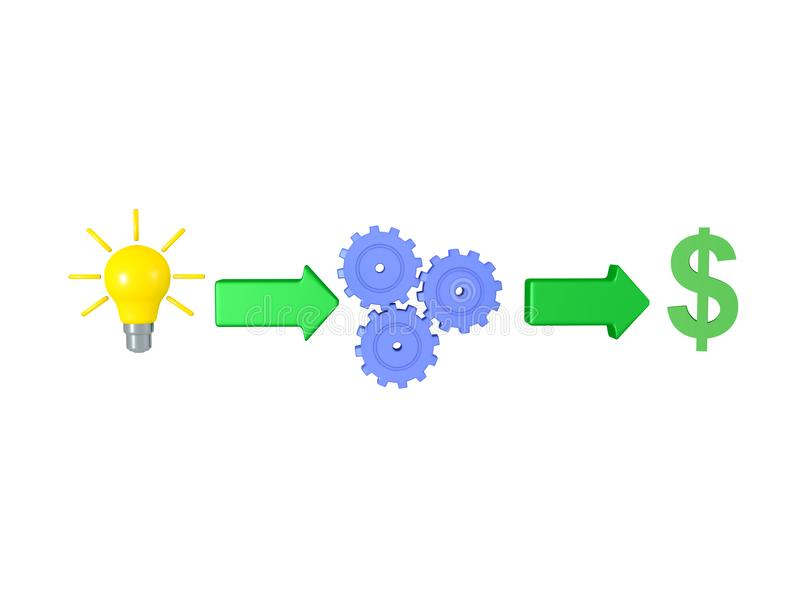 3D illustration depicting the transition from idea to work to re. Sults. How a good idea can lead to wealth stock illustration