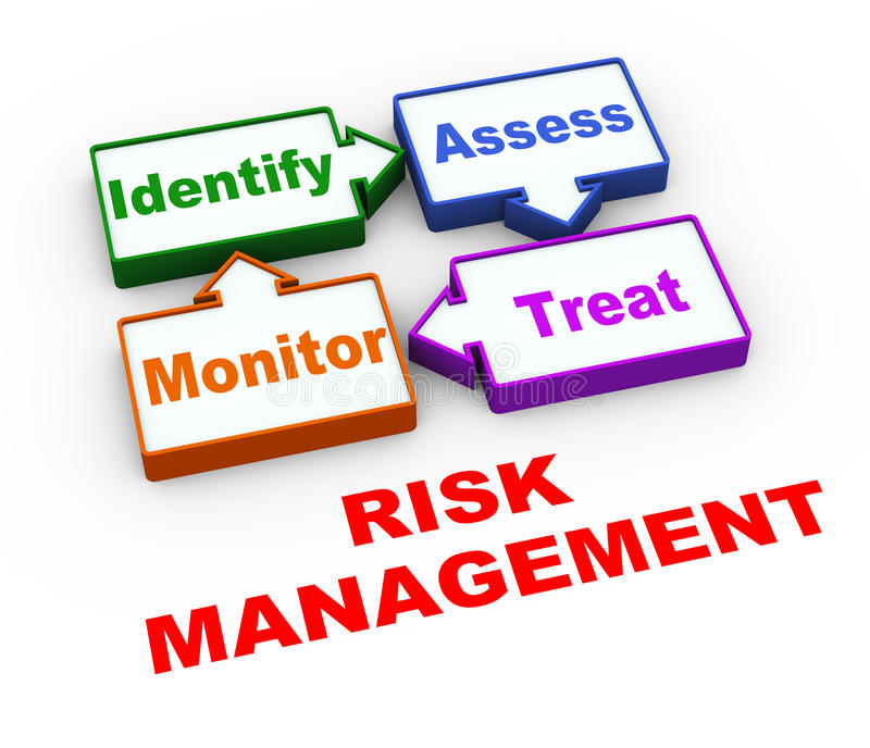 3d risk management cycle vector illustration