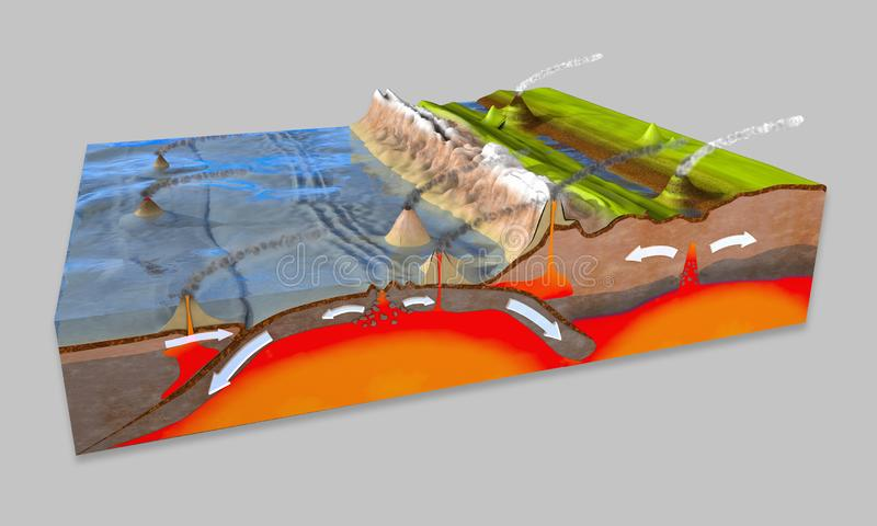 Scientific ground cross-section to explain subduction and plate tectonics. 3d illustration of a scientific ground cross-section to explain subduction and plate vector illustration
