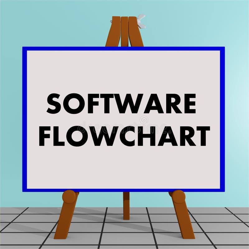 SOFTWARE FLOWCHART concept. 3D illustration of SOFTWARE FLOWCHART title on a tripod display board vector illustration