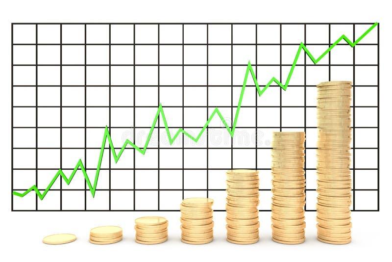 3d ilustracja: Metalu złota monet wykresu mapy rynek papierów wartościowych z zieloną liną - strzała na białym tle odizolowywając ilustracji