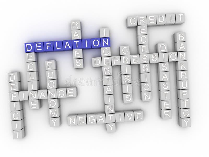 3d image Deflation word cloud concept stock illustration