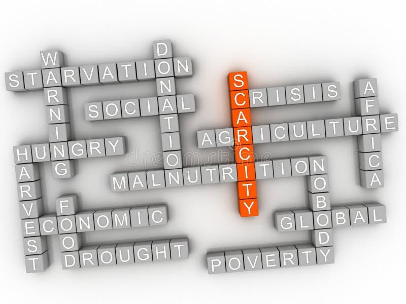 3d imagen Scarcity word cloud concept vector illustration