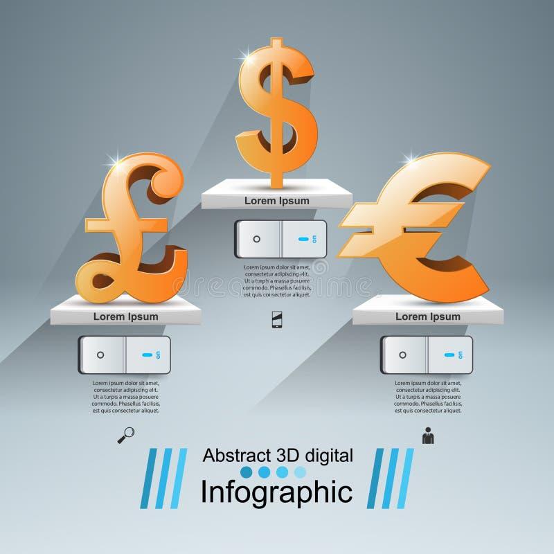 3D Infographic Евро, английский фунт, значок доллара иллюстрация штока