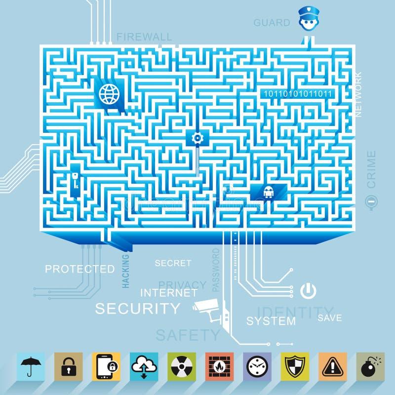 3 d internetu wytapiania pojęcia ochrony royalty ilustracja