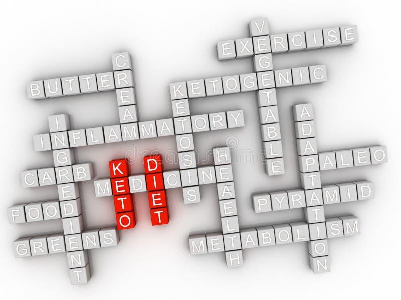 3d Keto de wolkenconcept van het Dieetwoord - Illustratie royalty-vrije illustratie
