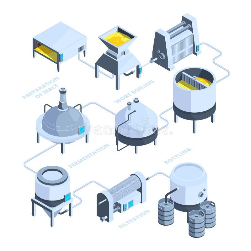 3d landschap van brouwerij Vector isometrische achtergrond van installatie voor bierproductie royalty-vrije illustratie
