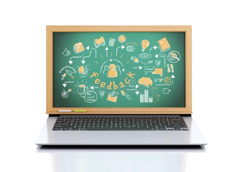 3d Laptop met koppelt schets op bord terug royalty-vrije illustratie