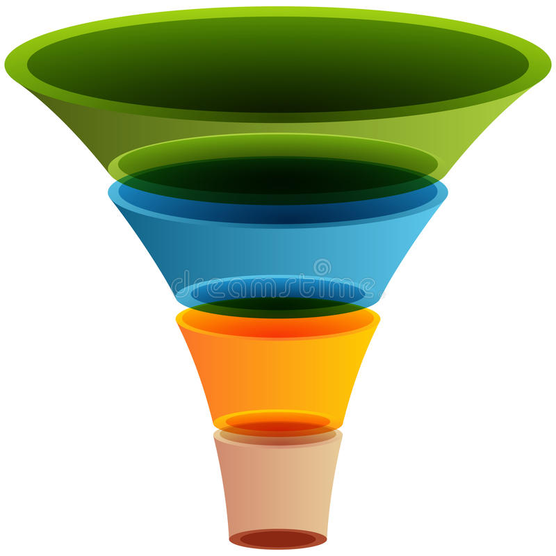 3d Layered Funnel Chart. An image of a 3d layered funnel chart royalty free illustration