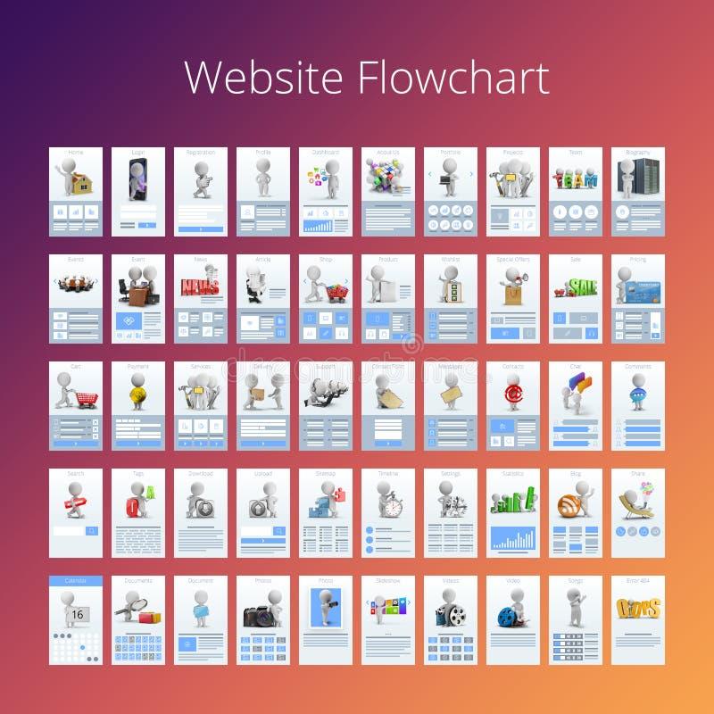 3d litet folk - websiteflödesdiagram vektor illustrationer