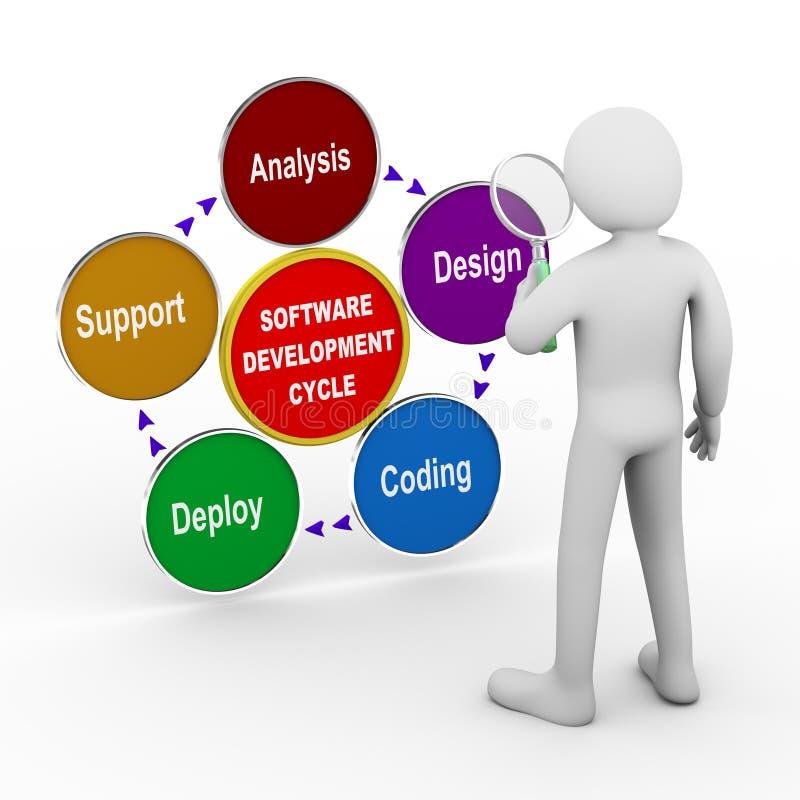 3d mężczyzna oprogramowania rozwoju analiza ilustracji