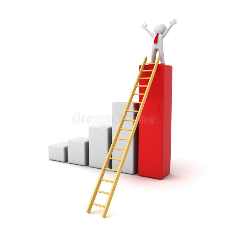 3d mężczyzna pozycja z rękami szeroko otwarty na górze wzrostowego biznesowego prętowego wykresu z drewnianą drabiną