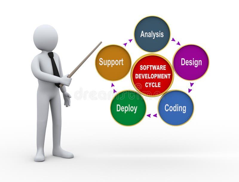3d mężczyzna przedstawia oprogramowanie proces rozwoju ilustracja wektor