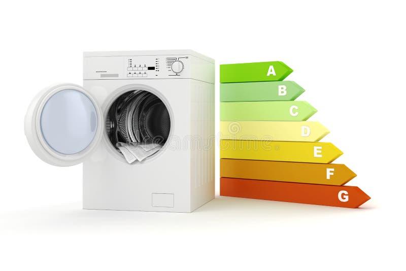 3d machine à laver - rendement énergétique illustration stock