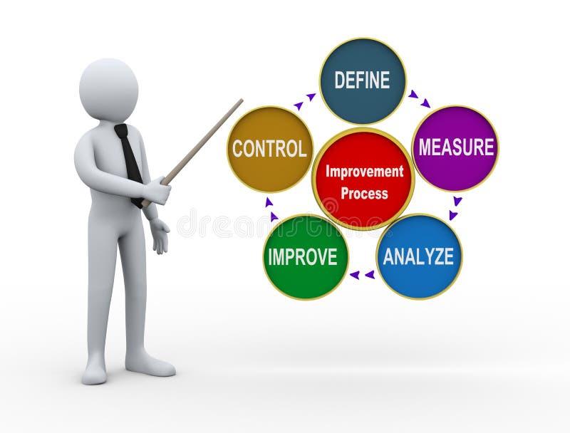 3d man improvement process presentation. 3d Illustration of businessman presenting life cycle chart of improvement process vector illustration