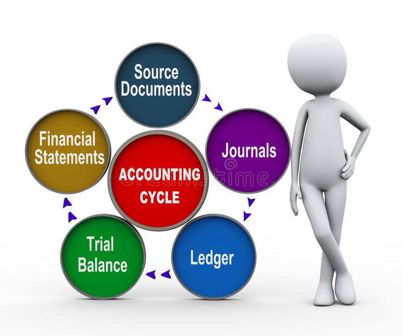 3d man with life cycle of accounting process stock illustration