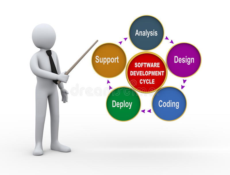 3d man presenting software development process vector illustration
