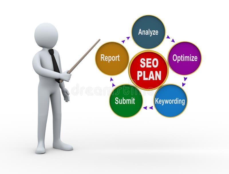 3d man seo plan presentation. 3d Illustration of businessman presenting life cycle chart of seo plan process stock illustration