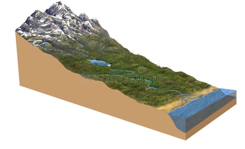 3d model terrain water cycle. Digital illustration royalty free illustration