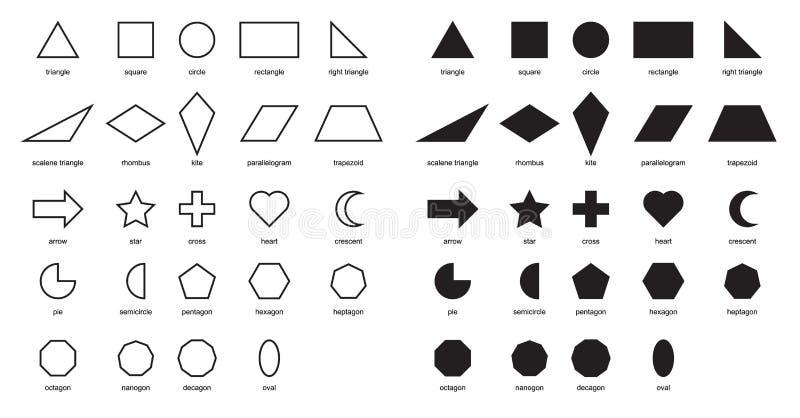 2Dmodella il manifesto educativo del grafico Modella il grafico di base materiale di apprendimento stampabile per i bambini illustrazione vettoriale