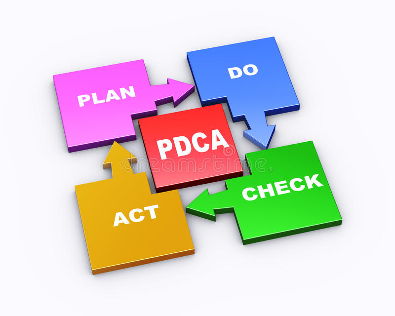 3d pdca arrow flow chart cycle. 3d illustration of colorful arrow flow chart cycle diagram of pdca concept vector illustration