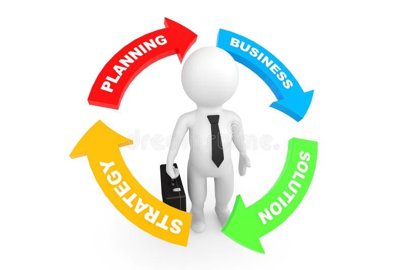 3d person businessman with business conceptual arrows stock images