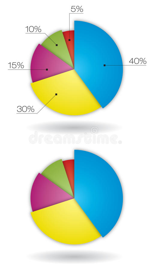 3D Pie Charts 2 royalty free stock image