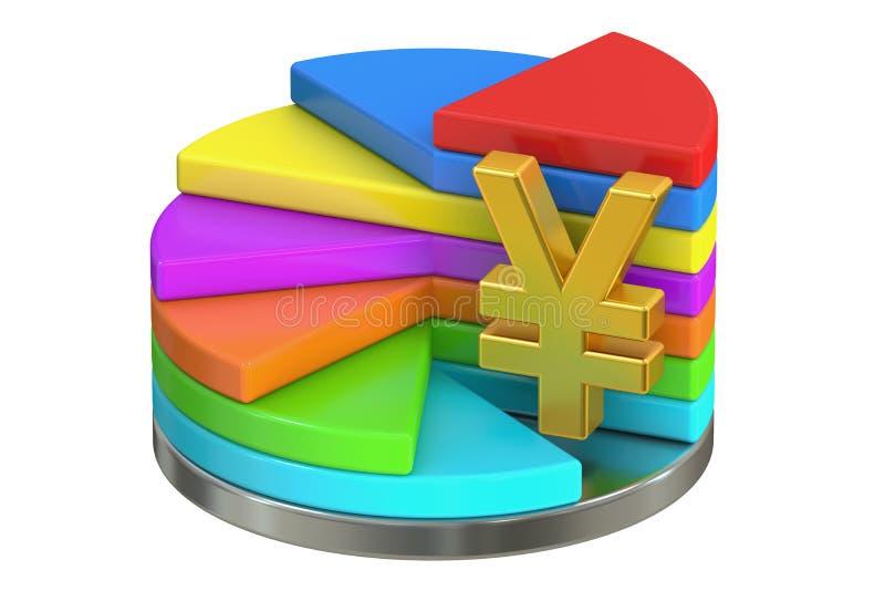 3D pie diagram with yen symbol, finance concept. 3D rendering vector illustration