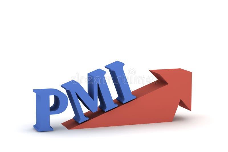 3d PMI бесплатная иллюстрация