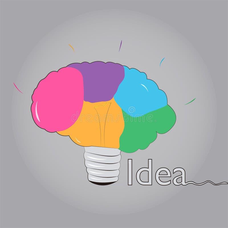 3d pojęcia pomysłu wizerunek odpłacał się ilustracji