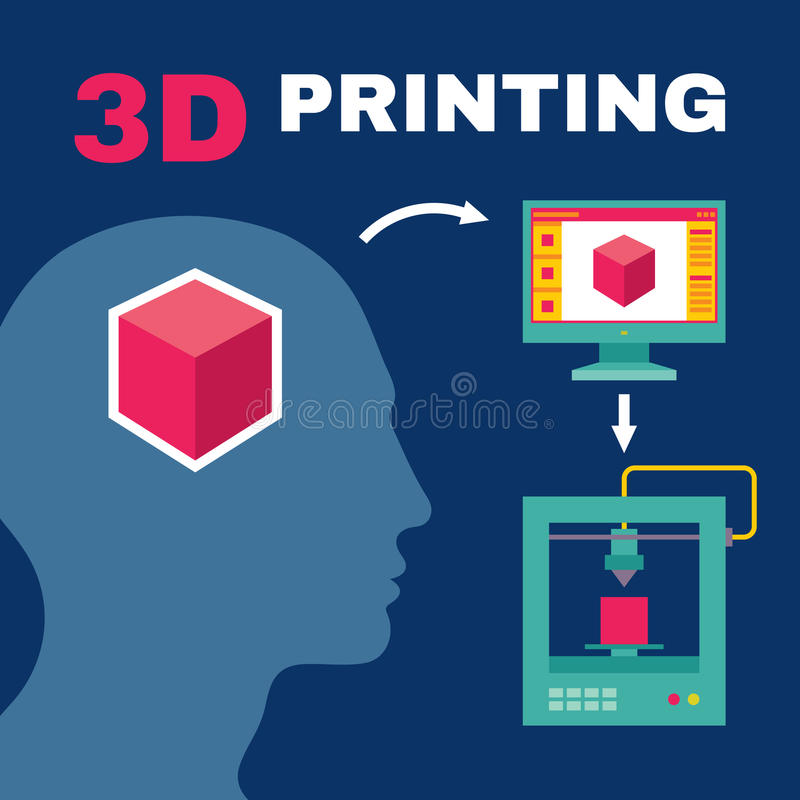 3D Printing Process with Human Head royalty free illustration