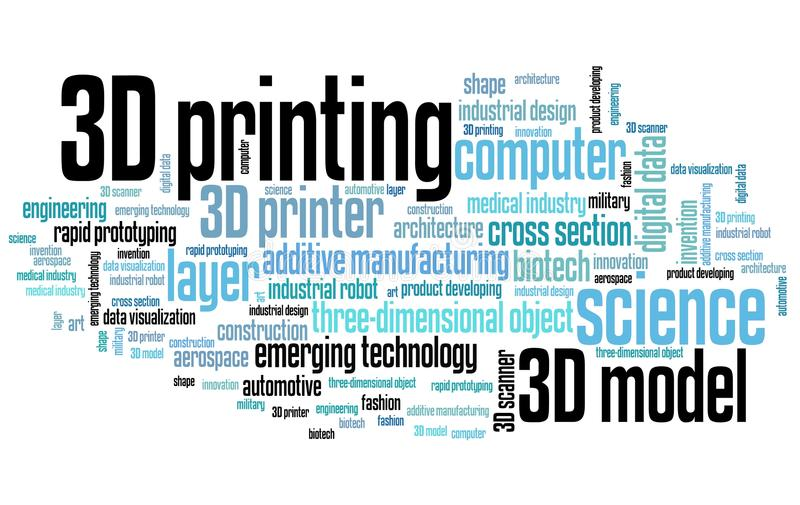 Image result for 3d Printing Technology
