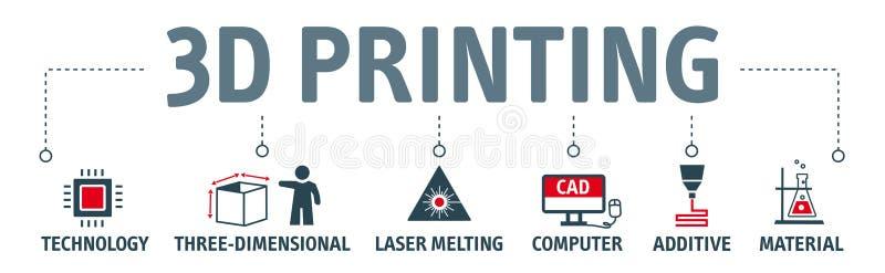 3D printing - tillsatstillverkning vektor illustrationer