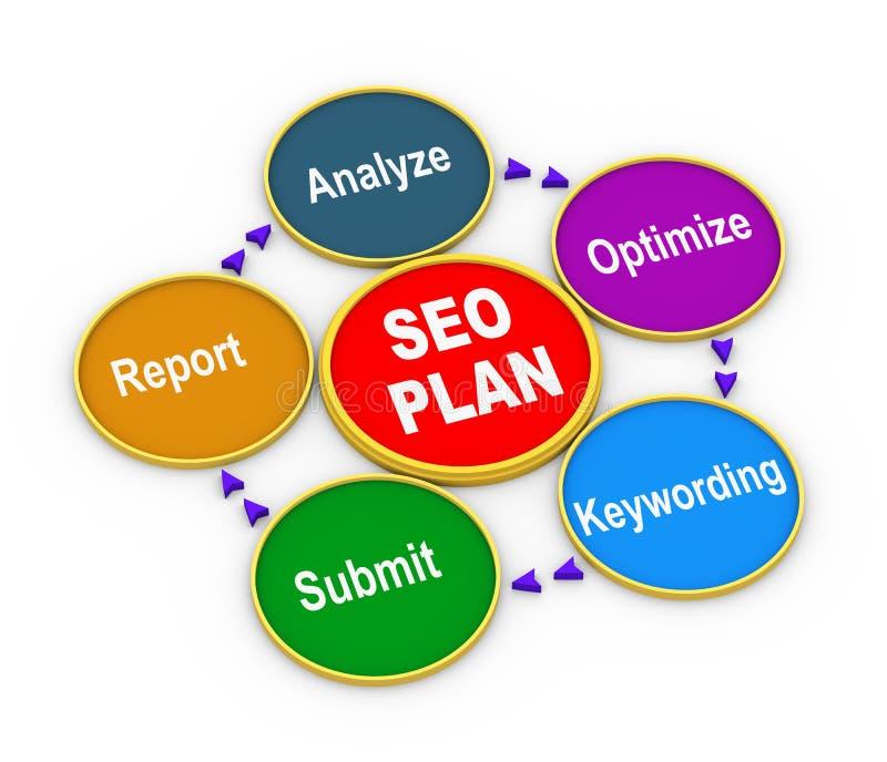 3d process of seo plan stock illustration