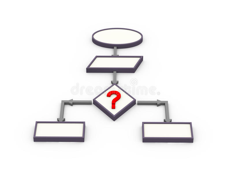 3d question mark flow chart concept stock illustration
