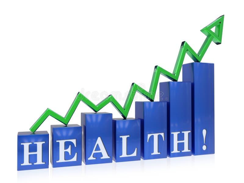 Rising health graph stock illustration