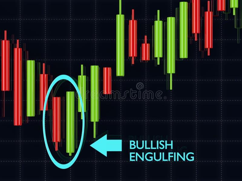 3d rendering rynku walutowego candlestick zwyżkowy ogarnia wzór royalty ilustracja