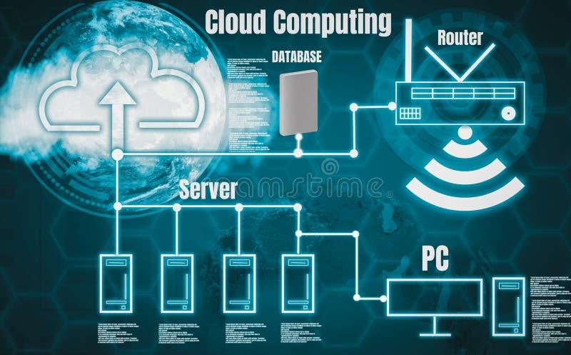 3D rendono la computazione della nuvola della tecnologia della nuvola dell'illustrazione e la rete della memoria di massa, la con illustrazione vettoriale