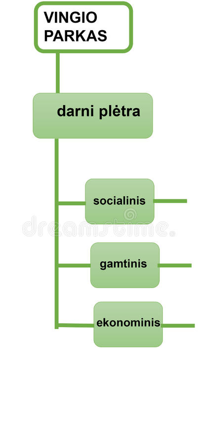 2d schema illustrazione di stock