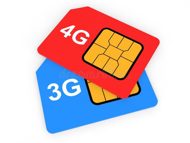 3d-SIM-Karten 3G und 4G lizenzfreie abbildung