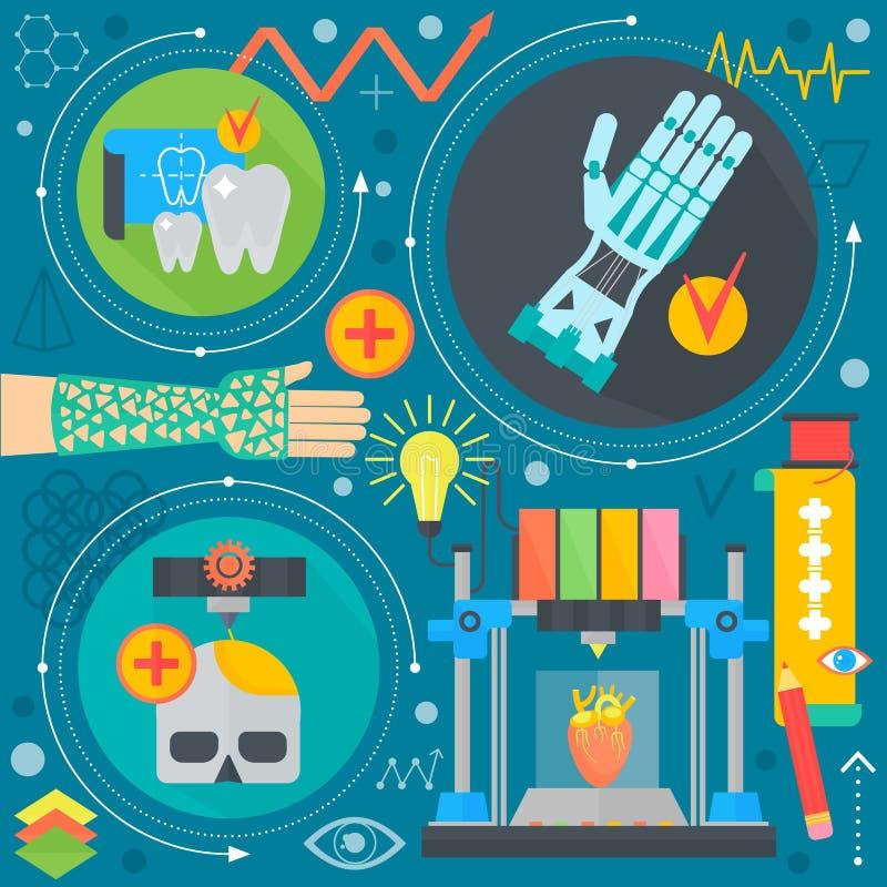 3d technologii pojęcia 3d 3d skanerowania i druku ikon płaski płaski infographics projektuje sieć elementy, plakatowy sztandar Ro ilustracji