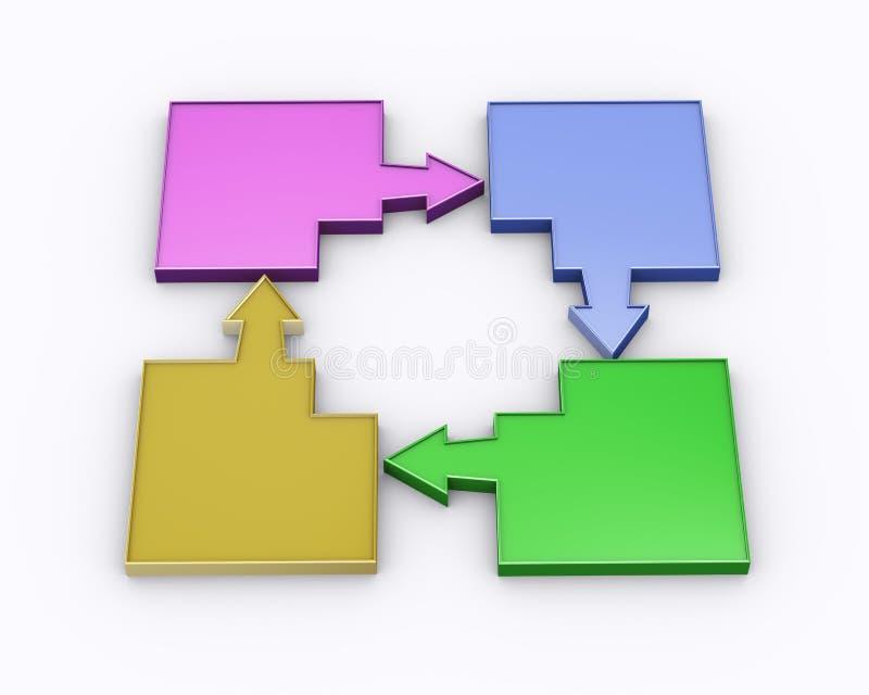 3d vacian el organigrama de la flecha ilustración del vector