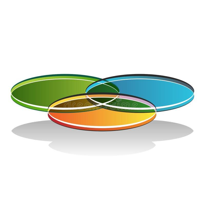 3d Venn Diagram. An image of a 3d venn diagram stock illustration