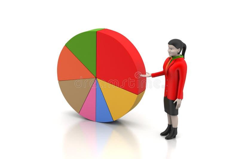 3d vrouwen die het cirkeldiagram bestuderen stock illustratie