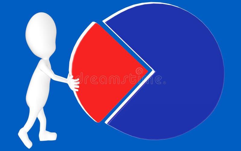3d wit karakter die een pastei in cirkeldiagram bewegen vector illustratie