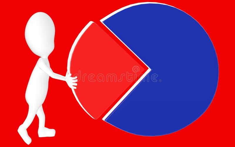 3d wit karakter die een pastei in cirkeldiagram bewegen royalty-vrije illustratie