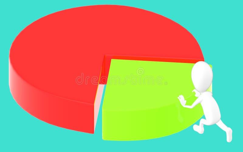 3d wit karakter die een pastei in cirkeldiagram bewegen stock illustratie